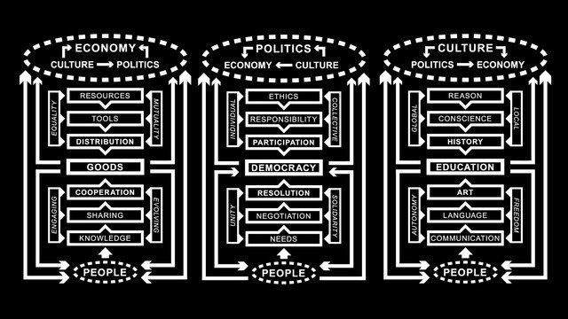 Open Society Structures