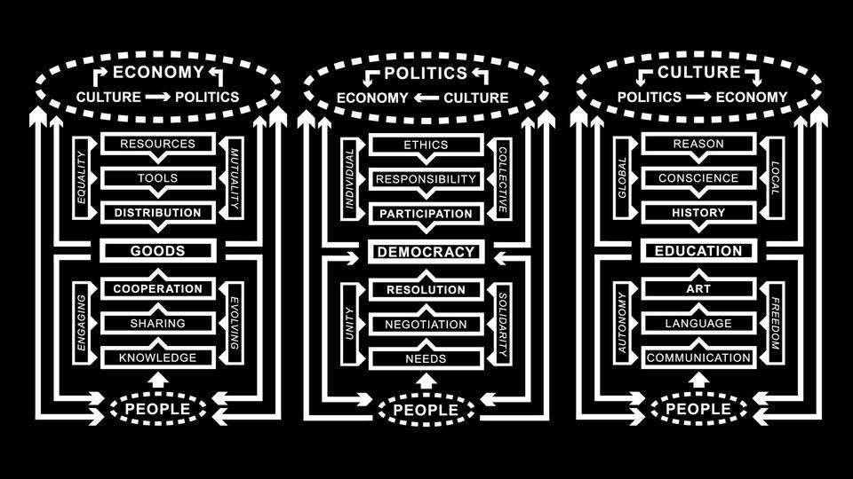 Open Society Structuresby Paolo Cirio